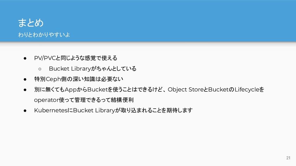 まとめ ● PV/PVCと同じような感覚で使える ○ Bucket Libraryがちゃんとし...