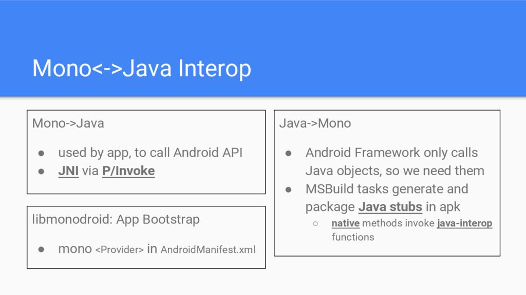 Mono<->Java Interop Mono->Java ● used by app, t...