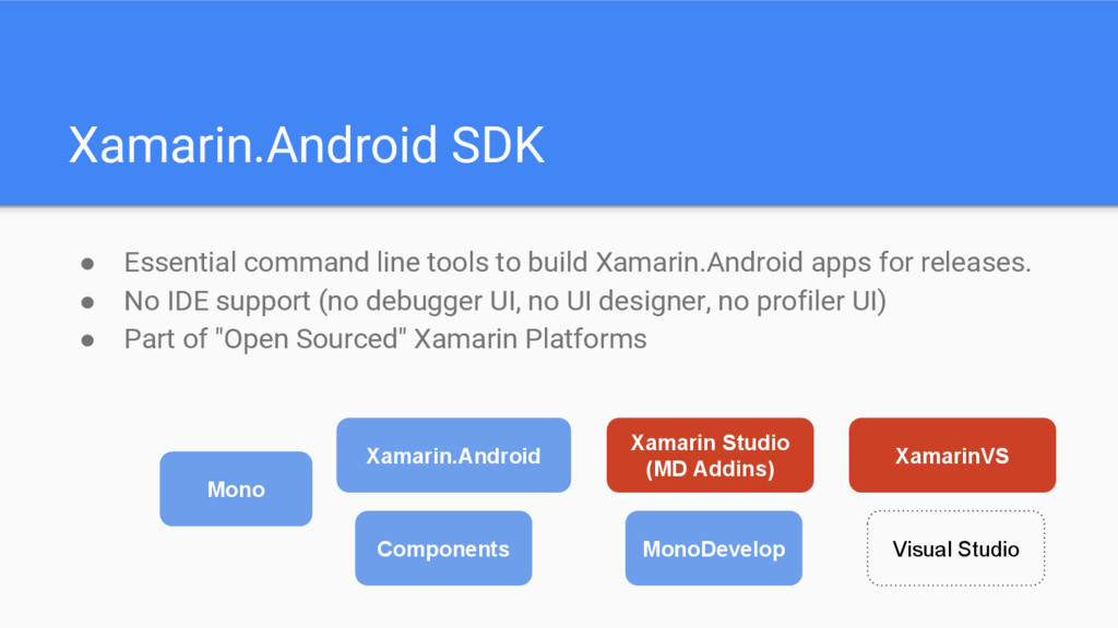 Xamarin.Android SDK ● Essential command line to...
