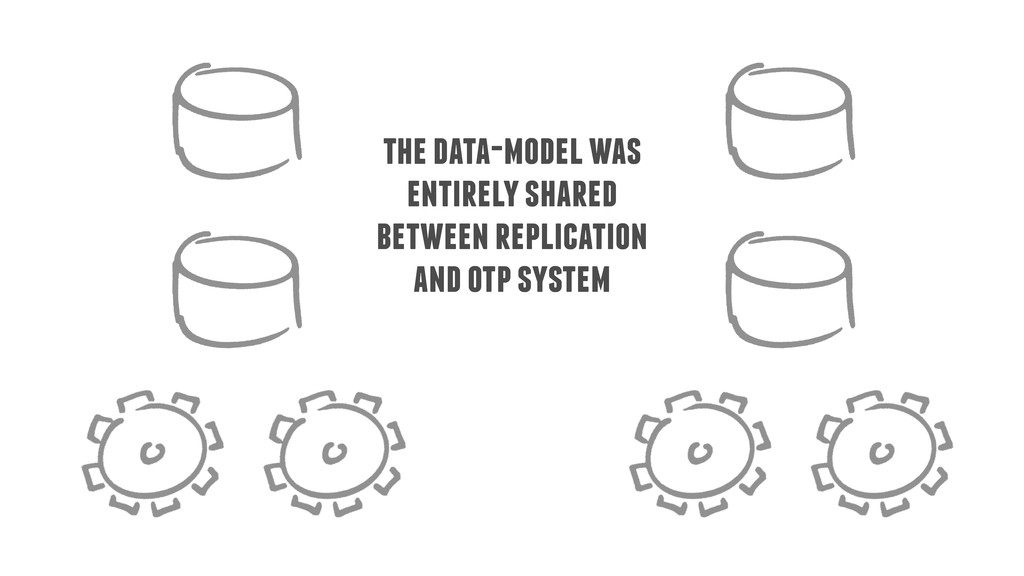 the data-model was entirely shared between repl...