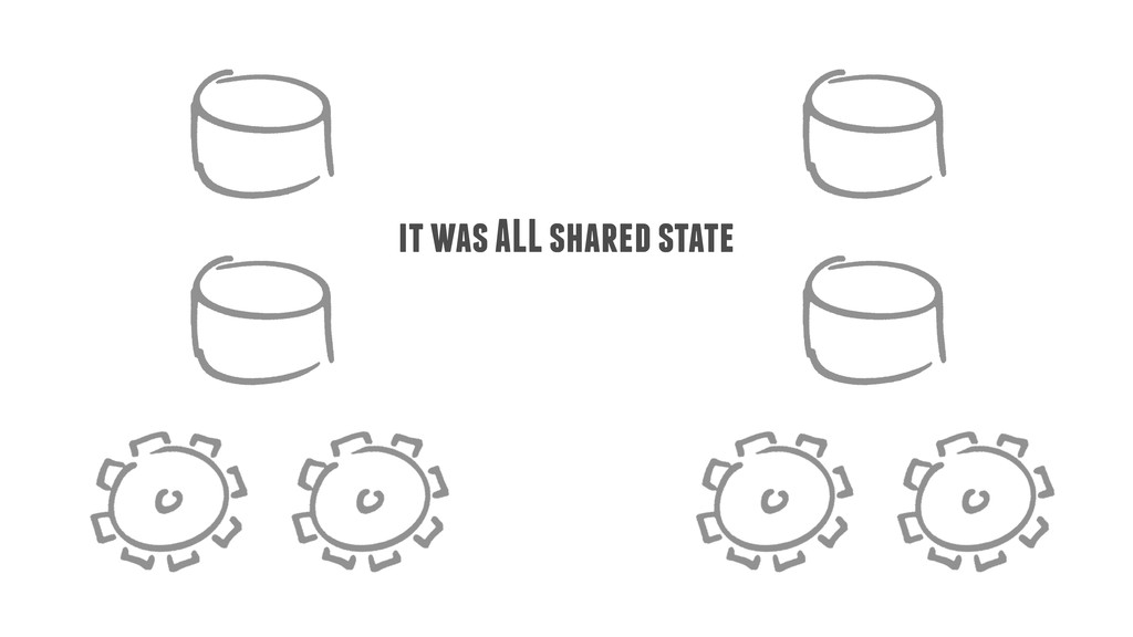 it was ALL shared state