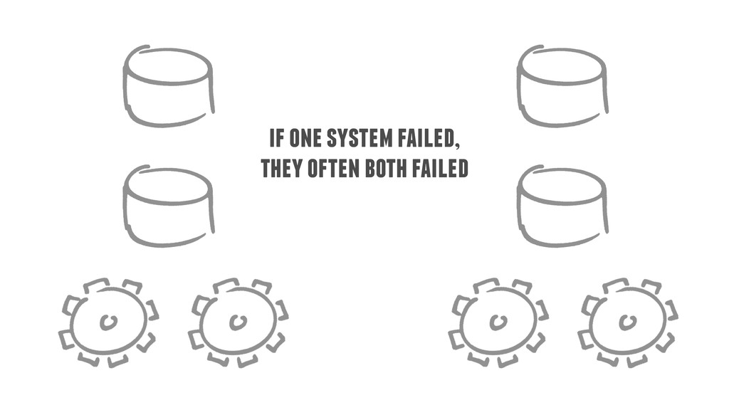 if one system failed, they often both failed