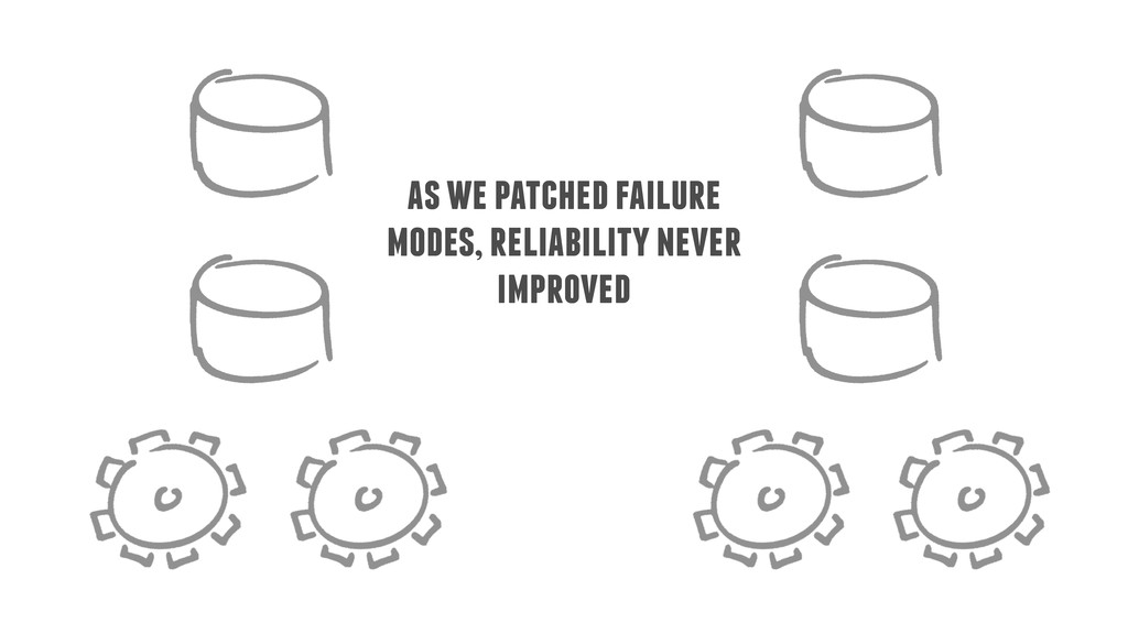 as we patched failure modes, reliability never ...