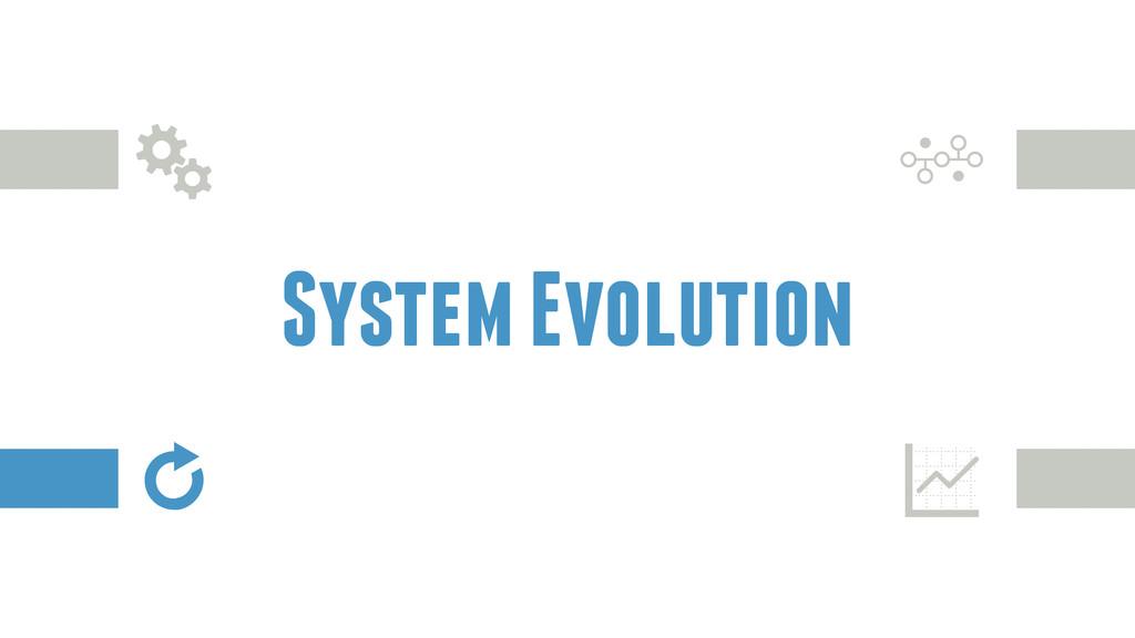 System Evolution z ģ G Y
