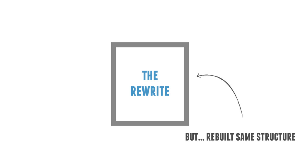 the rewrite but… rebuilt same structure
