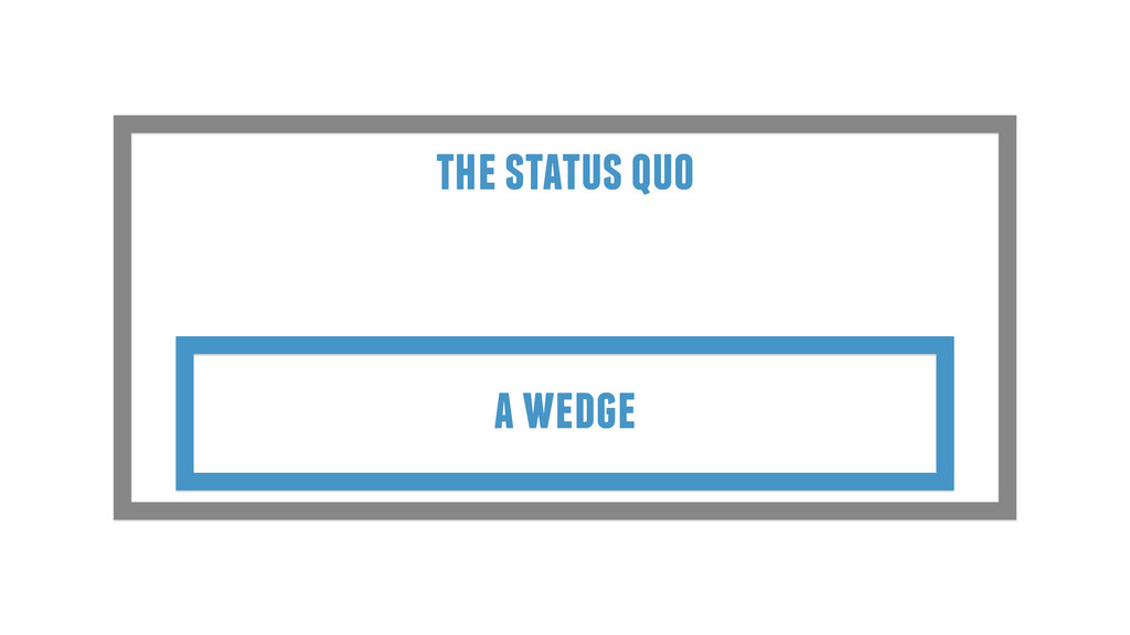 a wedge the status quo