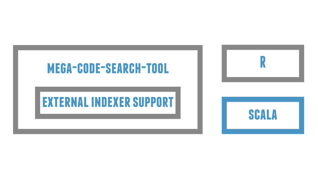 mega-code-search-tool R external indexer suppor...