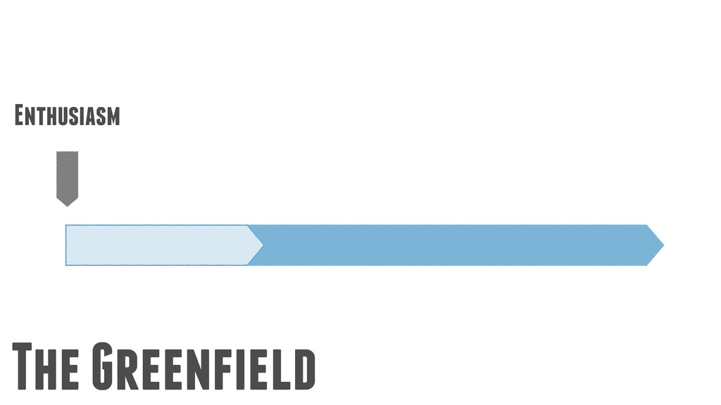 The Greenfield Enthusiasm