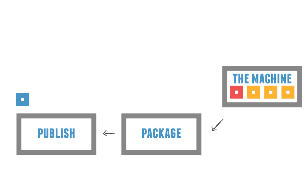 package publish the machine