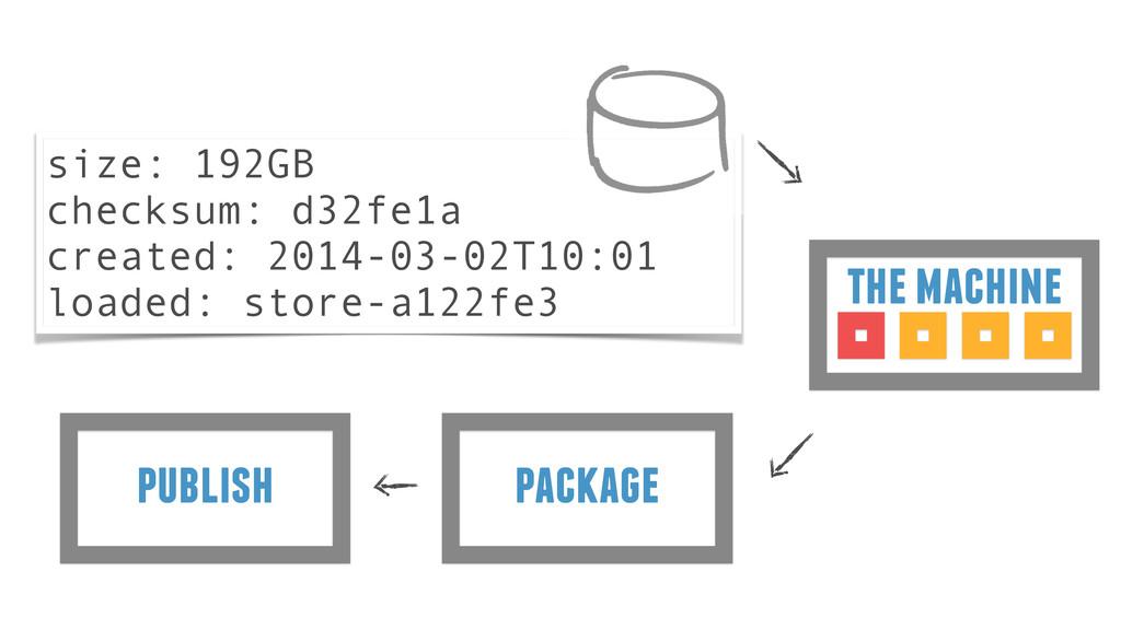 package publish the machine size: 192GB checksu...