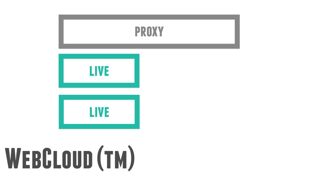 WebCloud (tm) live proxy live