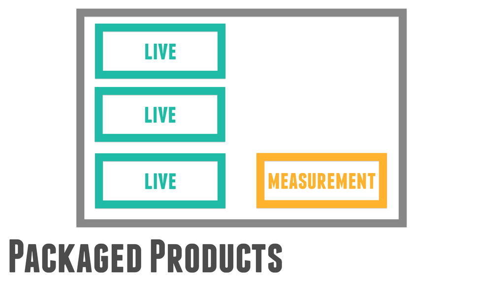 Packaged Products live measurement live live