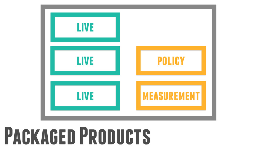 Packaged Products live measurement live live po...