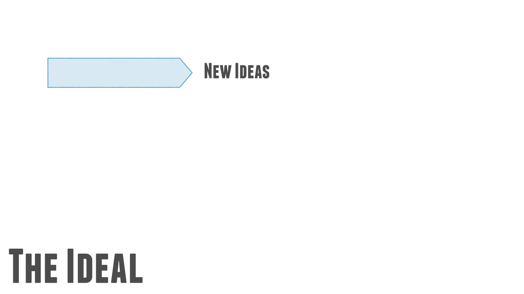 The Ideal New Ideas