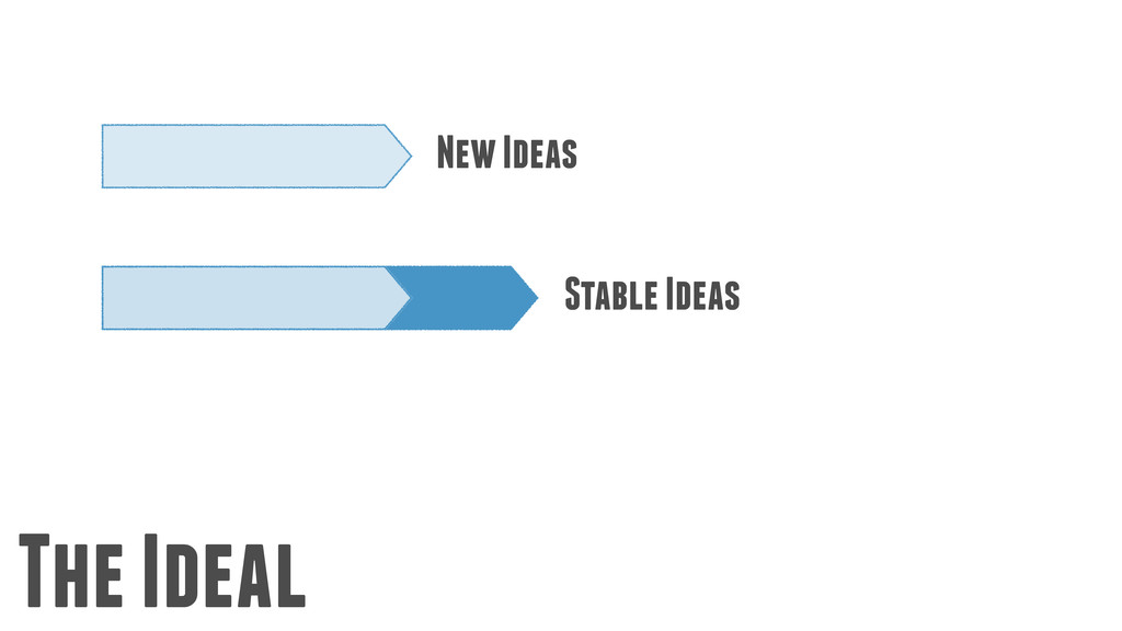 The Ideal New Ideas Stable Ideas