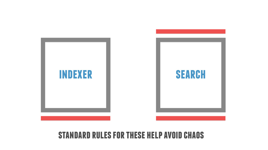indexer search standard rules for these help av...