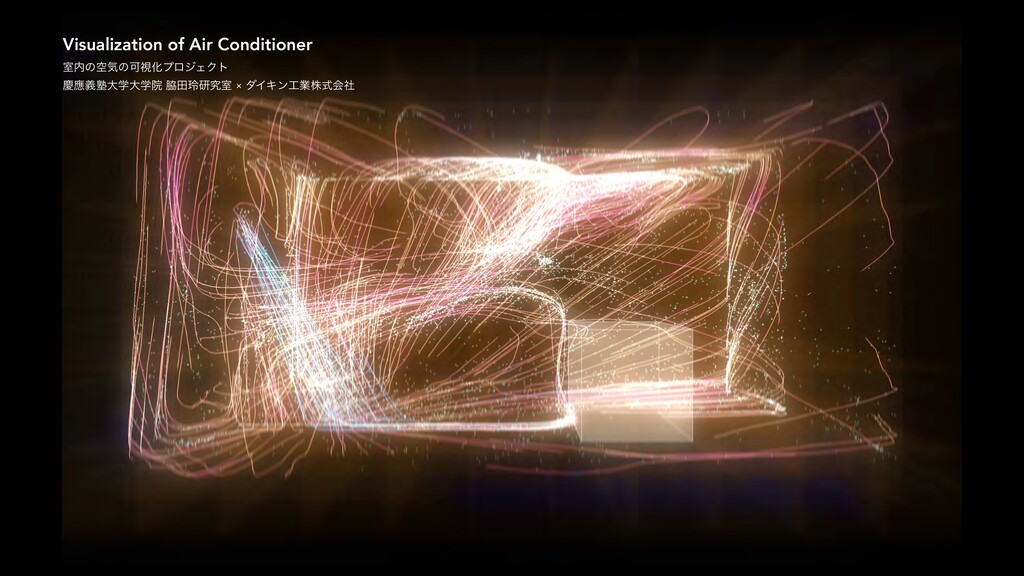 Visualization of Air Conditioner ࣨ಺ͷۭؾͷՄࢹԽϓϩδΣΫ...
