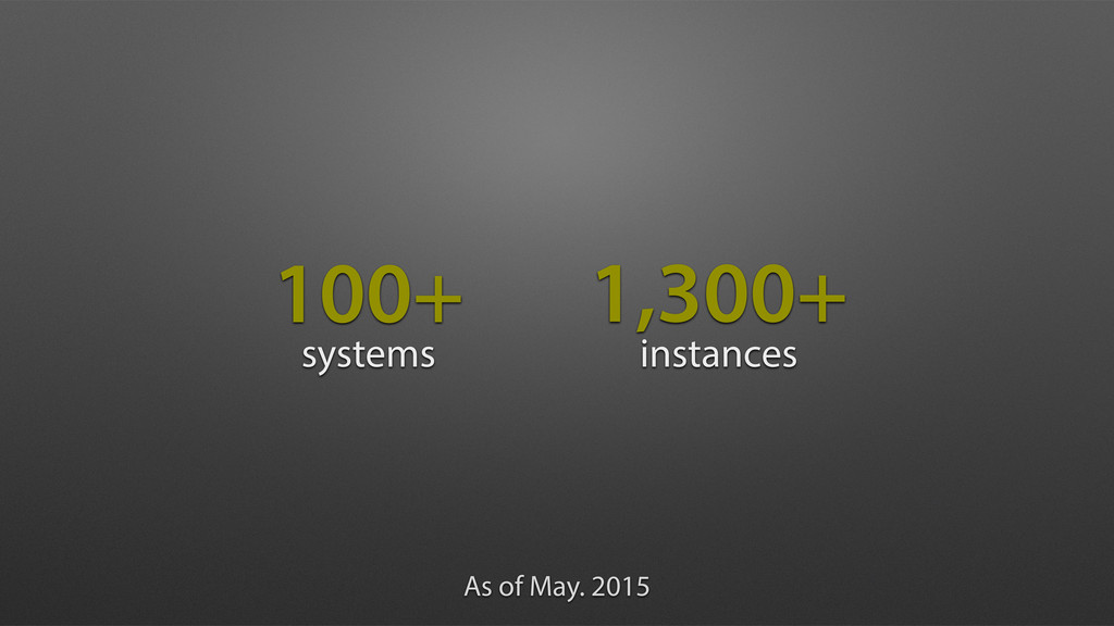 100+ 1,300+ systems instances As of May. 2015