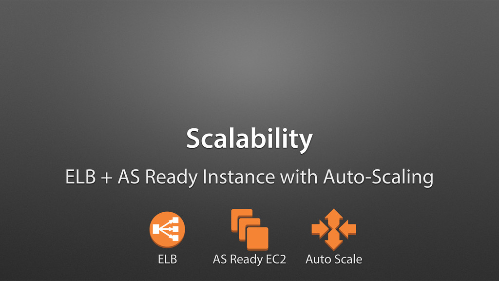Scalability ELB + AS Ready Instance with Auto-S...