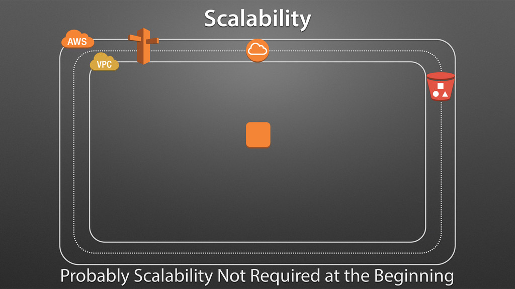 Scalability Probably Scalability Not Required a...