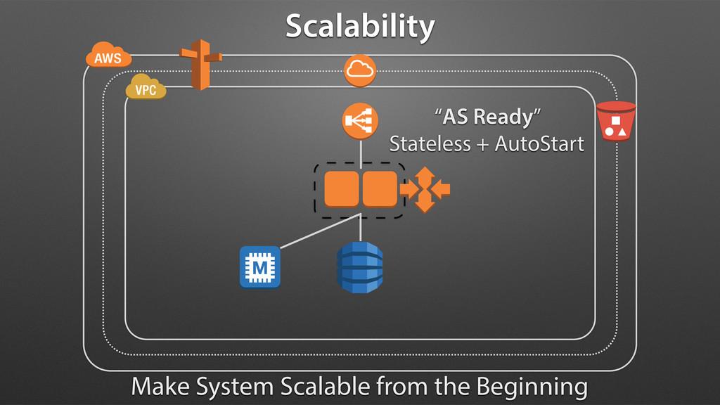 """AS Ready"" Stateless + AutoStart Scalability Ma..."