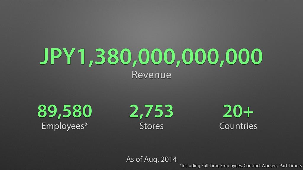 JPY1,380,000,000,000 2,753 89,580 20+ Revenue S...