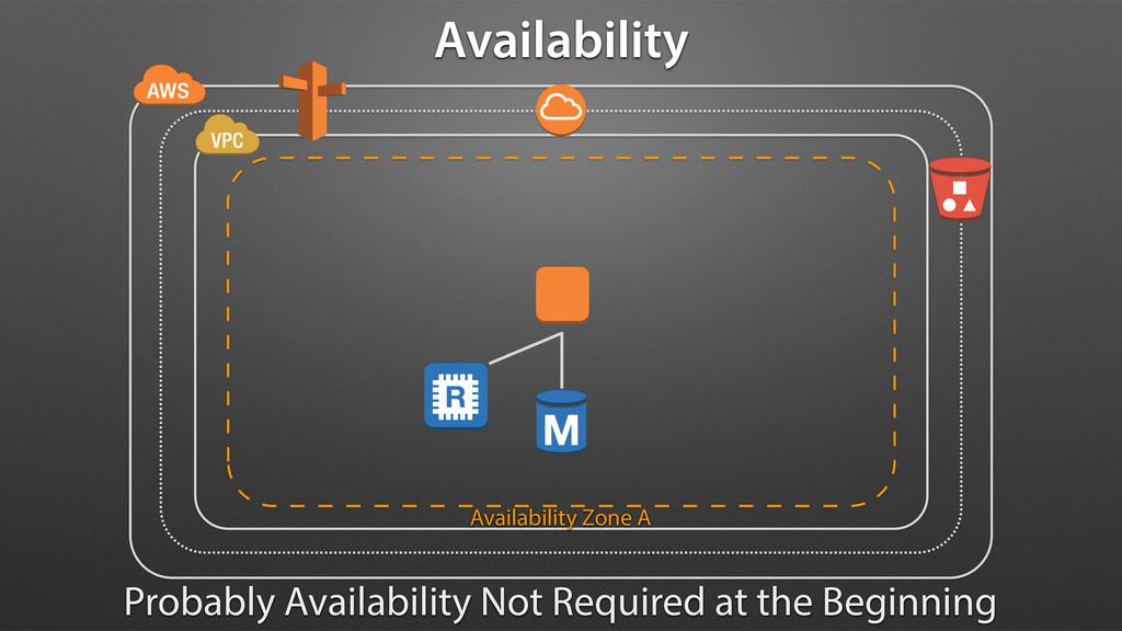 Availability Availability Zone A Probably Avail...