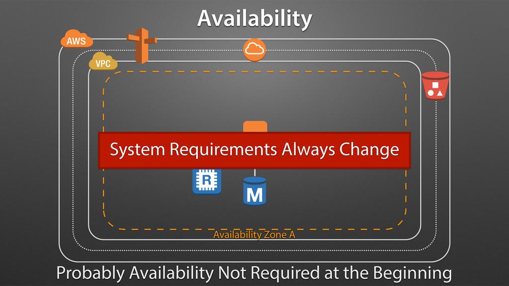 Availability Zone A Availability Probably Avail...