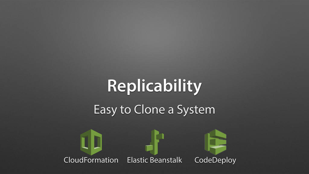 Replicability Easy to Clone a System CloudForma...