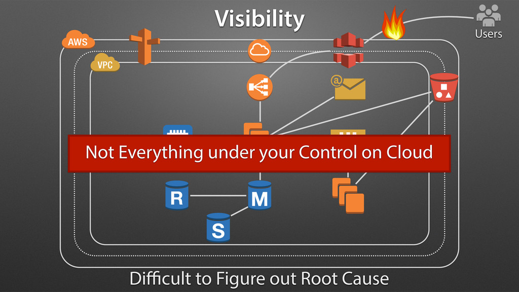 Users Visibility Difficult to Figure out Root Cau...