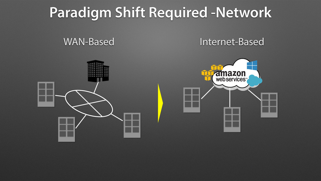 WAN-Based Internet-Based Paradigm Shift Require...