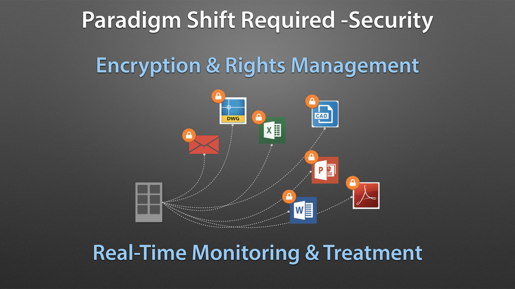 Encryption & Rights Management Real-Time Monito...