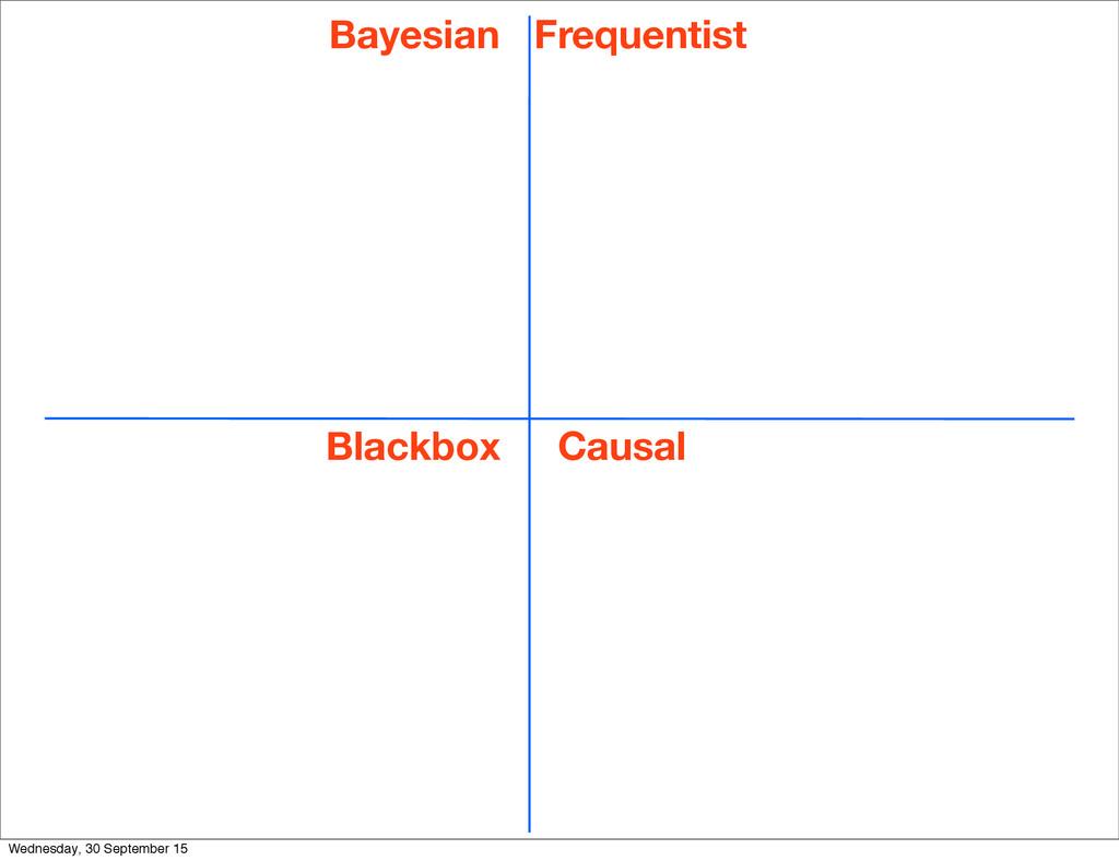 Bayesian Blackbox Frequentist Causal Wednesday,...