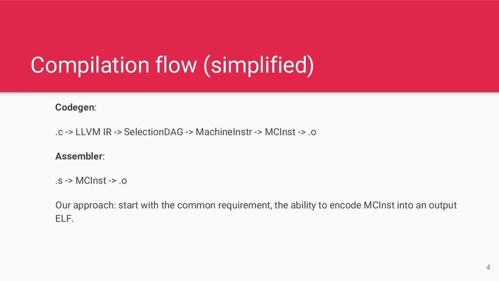 Compilation flow (simplified) Codegen: .c -> LL...