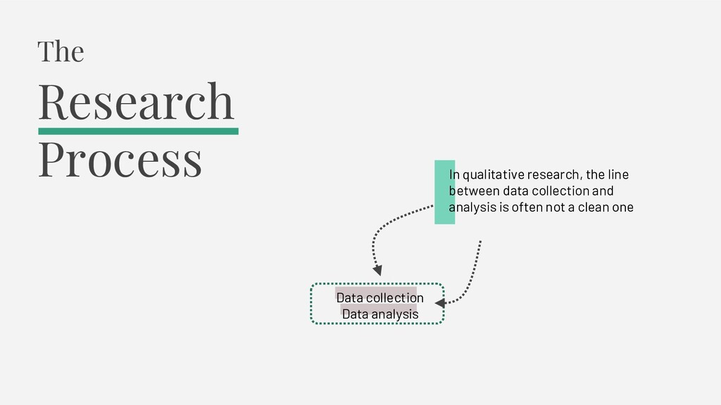 The Research Design Concept identification Defi...