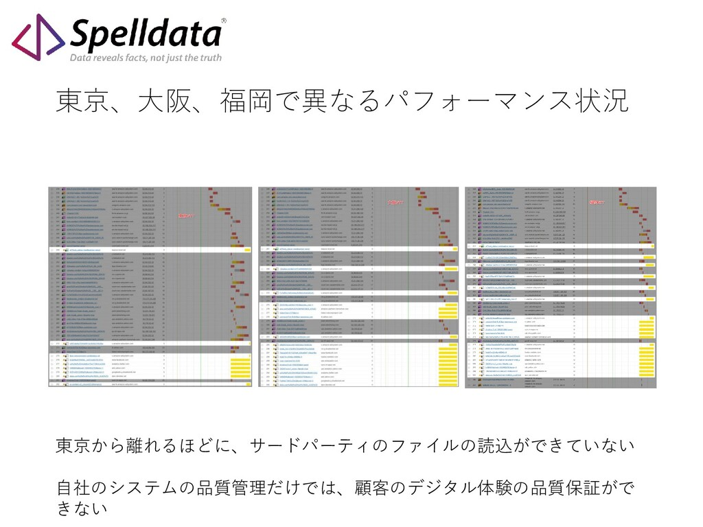 東京、大阪、福岡で異なるパフォーマンス状況 東京から離れるほどに、サードパーティのファイルの読...