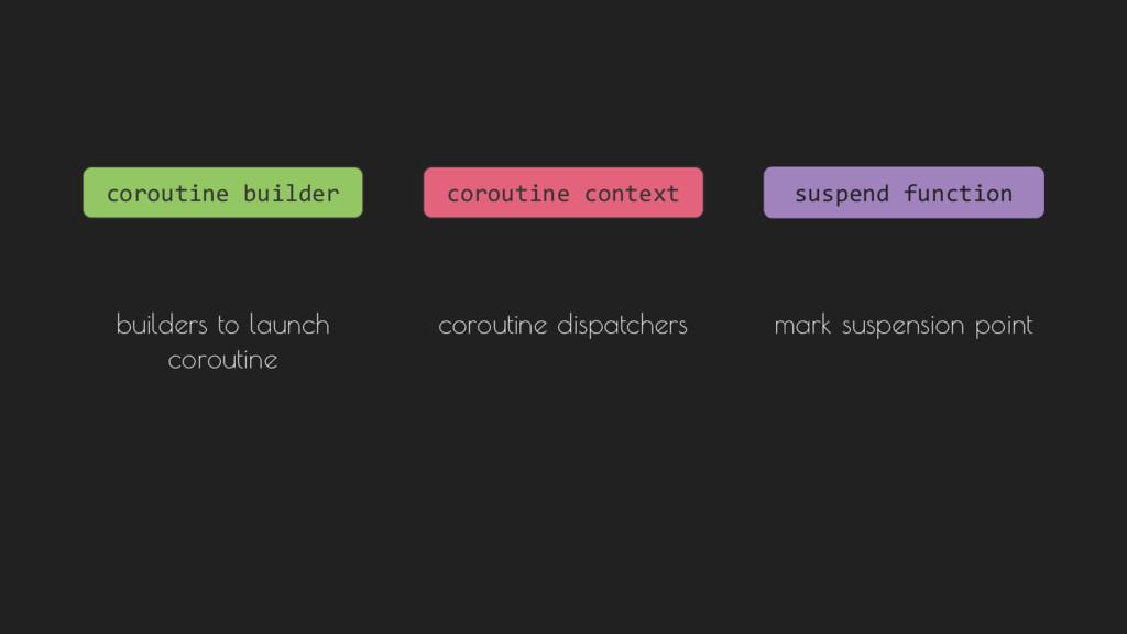 coroutine builder coroutine context suspend fun...