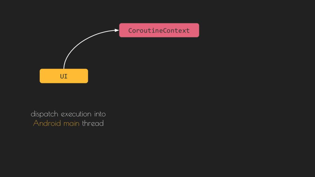 CoroutineContext UI dispatch execution into And...