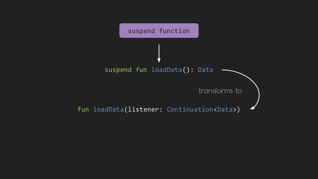 suspend function suspend fun loadData(): Data f...
