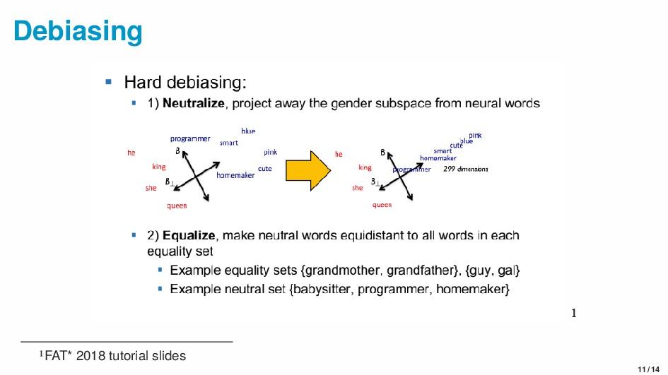 Debiasing 1 1FAT* 2018 tutorial slides 11 / 14
