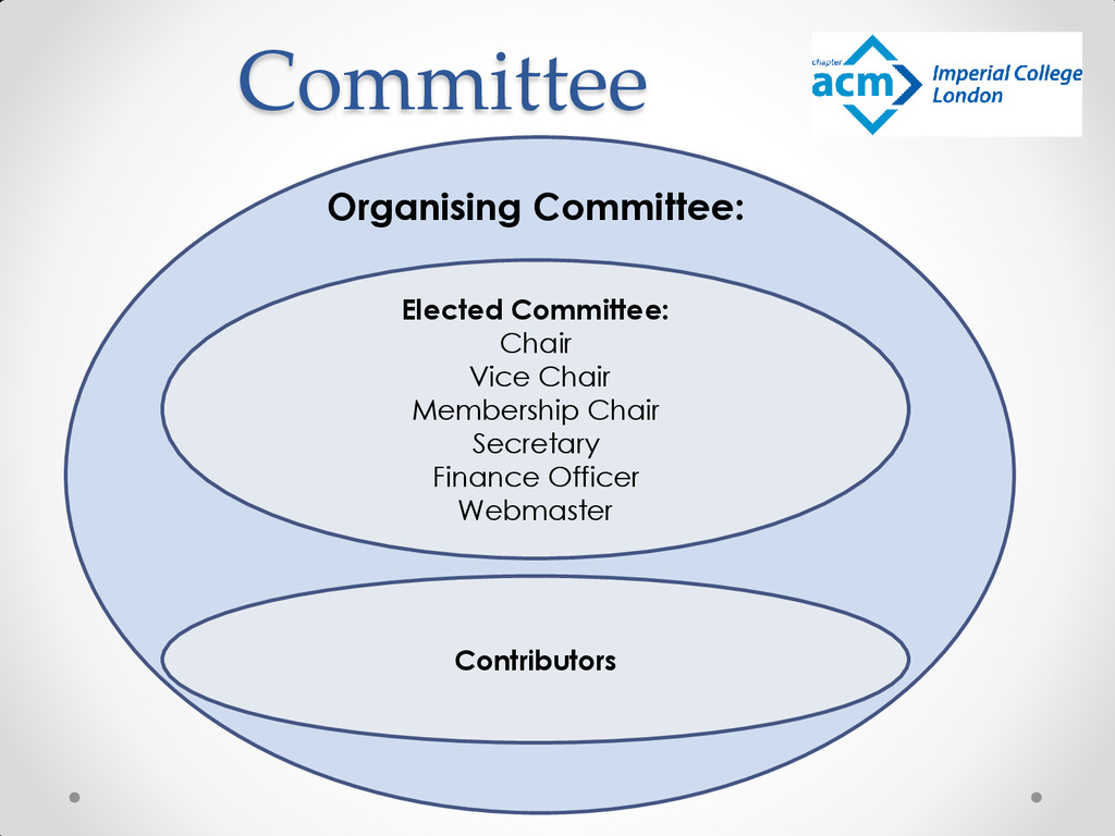 Committee Elected Committee: Chair Vice Chair M...