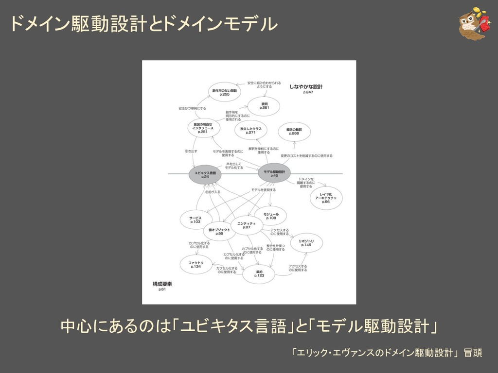 ドメイン駆動設計とドメインモデル 中心にあるのは「ユビキタス言語」と「モデル駆動設計」 「エリ...