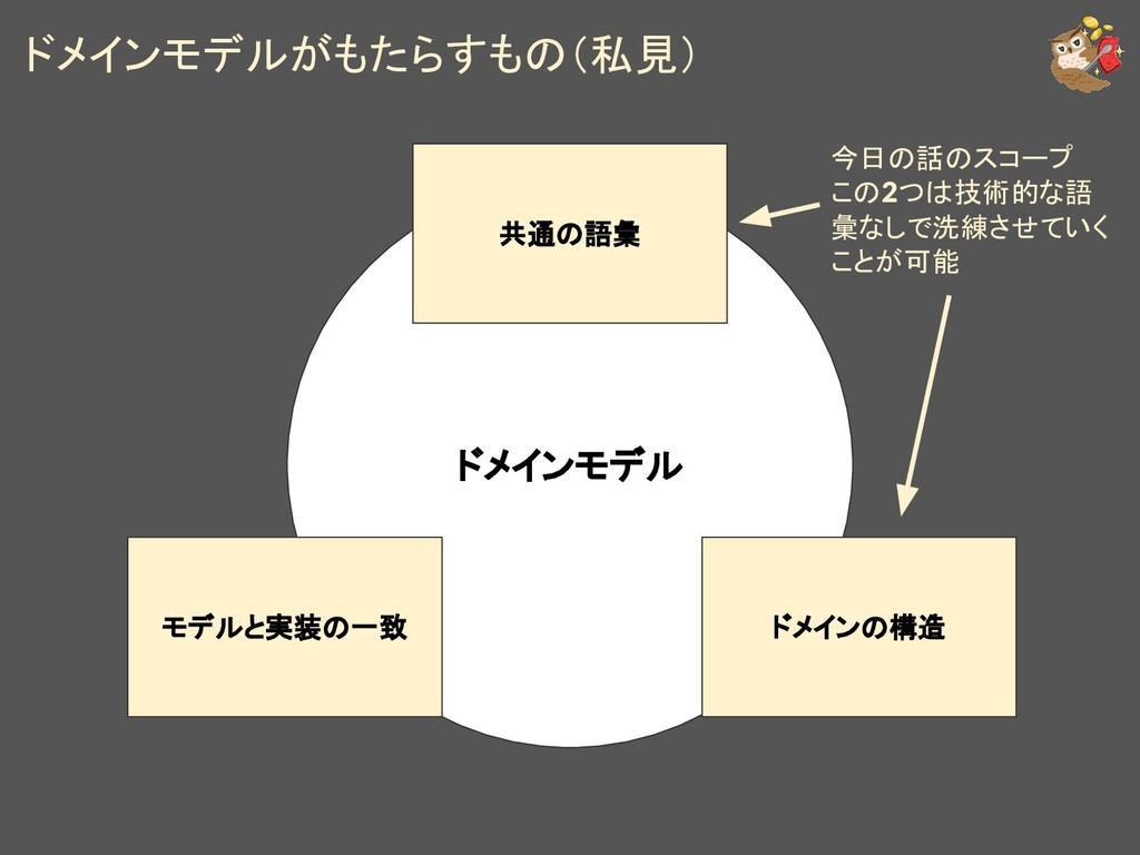 ドメインモデルがもたらすもの(私見) ドメインモデル 共通の語彙 モデルと実装の一致 ドメイン...