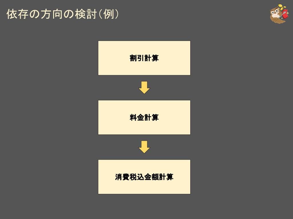 依存の方向の検討(例) 割引計算 料金計算 消費税込金額計算