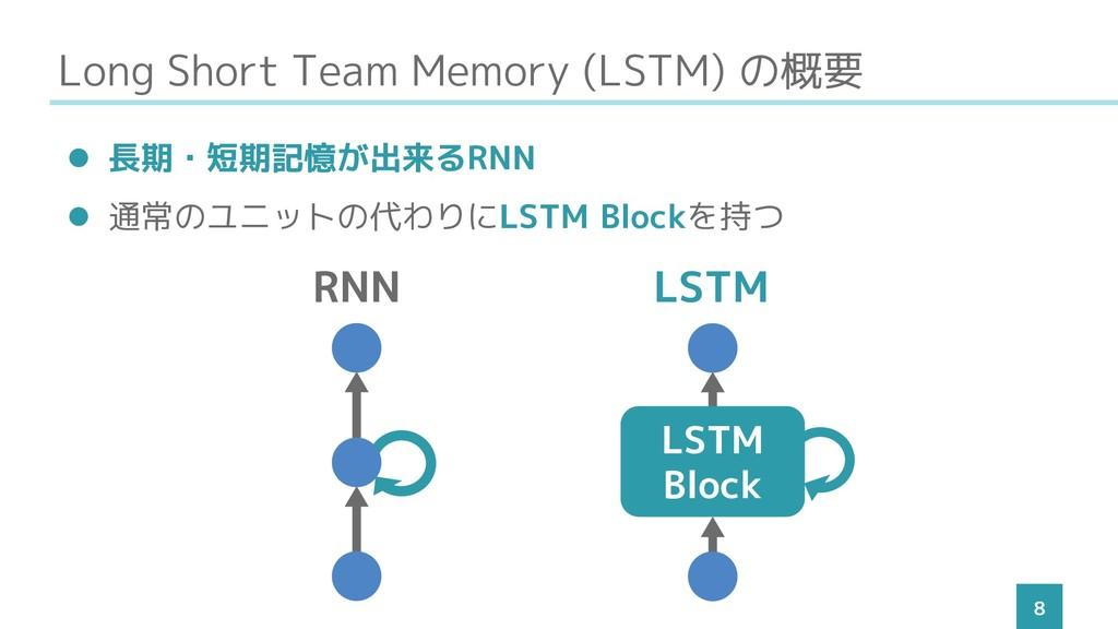 Long Short Team Memory (LSTM) の概要 8 ⚫ 長期・短期記憶が出...