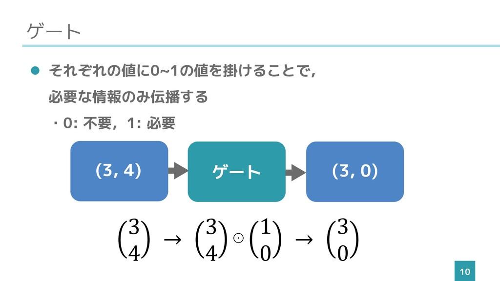 入力ゲート ゲート 10 ⚫ それぞれの値に0~1の値を掛けることで, 必要な情報のみ伝播する...