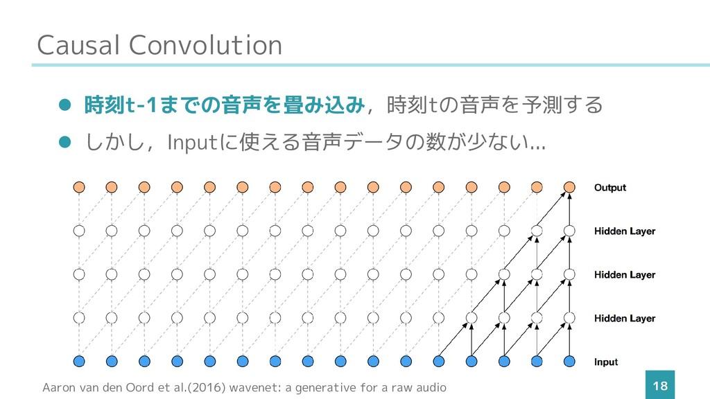Causal Convolution 18 ⚫ 時刻t-1までの音声を畳み込み,時刻tの音声を...