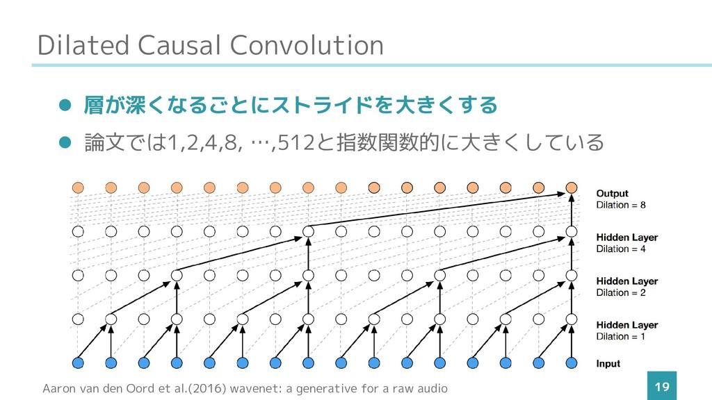 Dilated Causal Convolution 19 ⚫ 層が深くなるごとにストライドを...