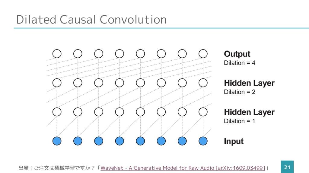 Dilated Causal Convolution 21 出展:ご注文は機械学習ですか?「W...