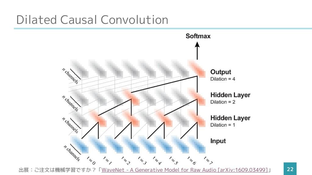 Dilated Causal Convolution 22 出展:ご注文は機械学習ですか?「W...